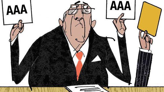 Международные рейтинговые агентства. Страновой риск