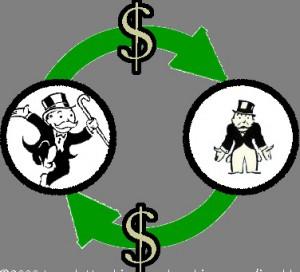 4 силы двигающие рынок  - сущность экономических циклов.