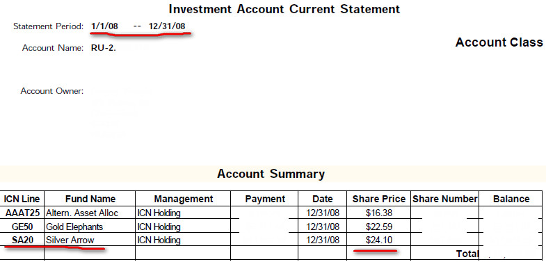 Вы встречали подобную доходность инвестиций?