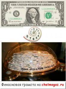 Знаете, через сколько лет доллар превращается в миллион?