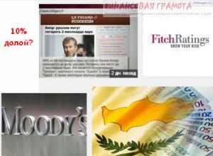 международные рейтинги