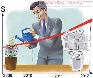 Как инвестировать в недвижимость небольшие деньги? Часть 2