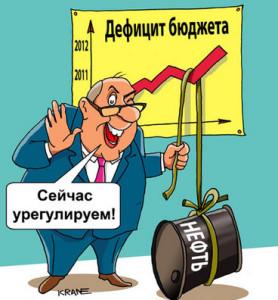 Как предвидеть экономический спад?  Часть 2